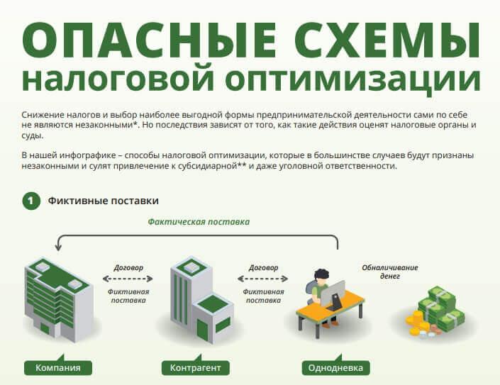 Оптимизация налогов схемы риски декларация по ндфл с материальной выгоды